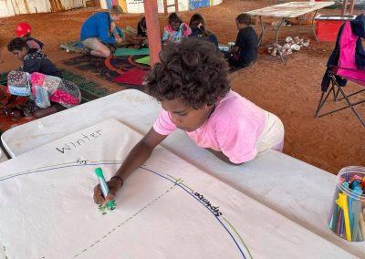 Toddler drawing circle